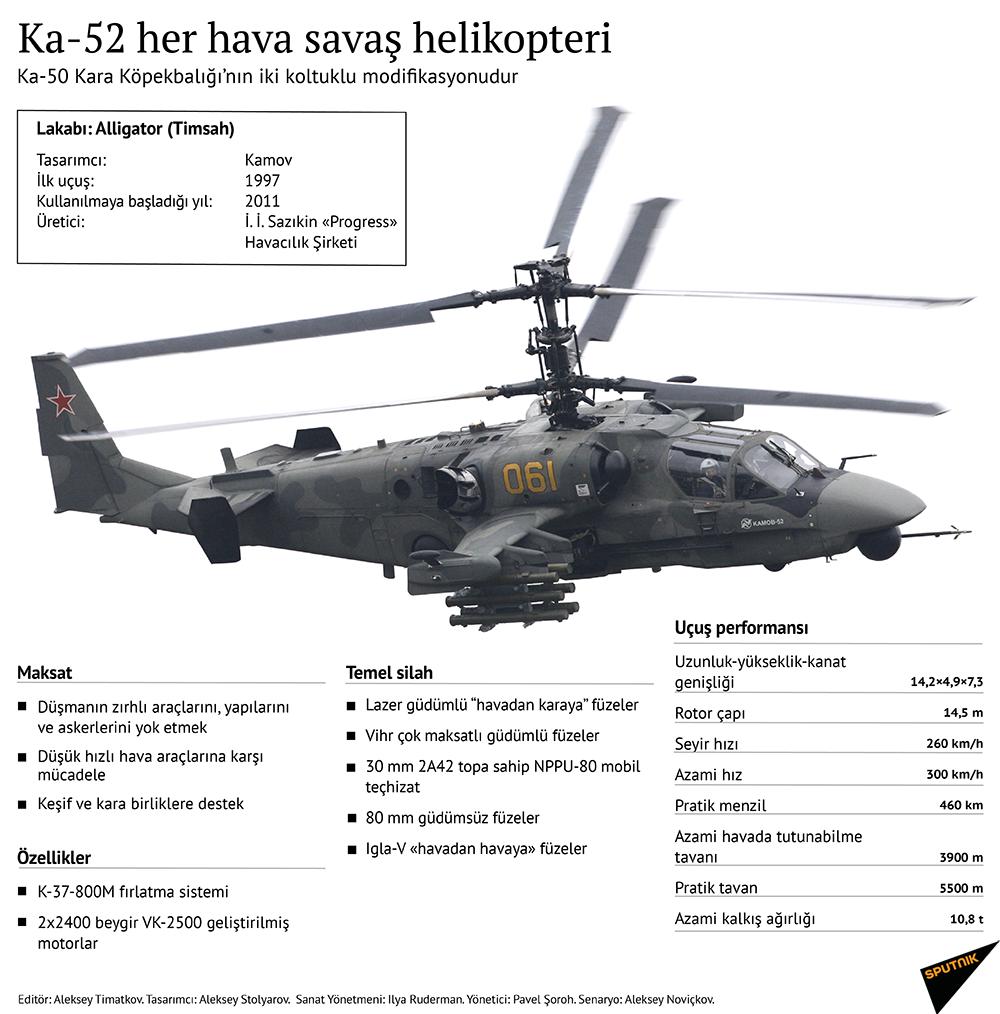 Ka-52 her hava savaş helikopteri - Sputnik Türkiye