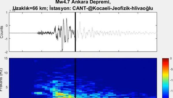 Deprem sesi - Sputnik Türkiye