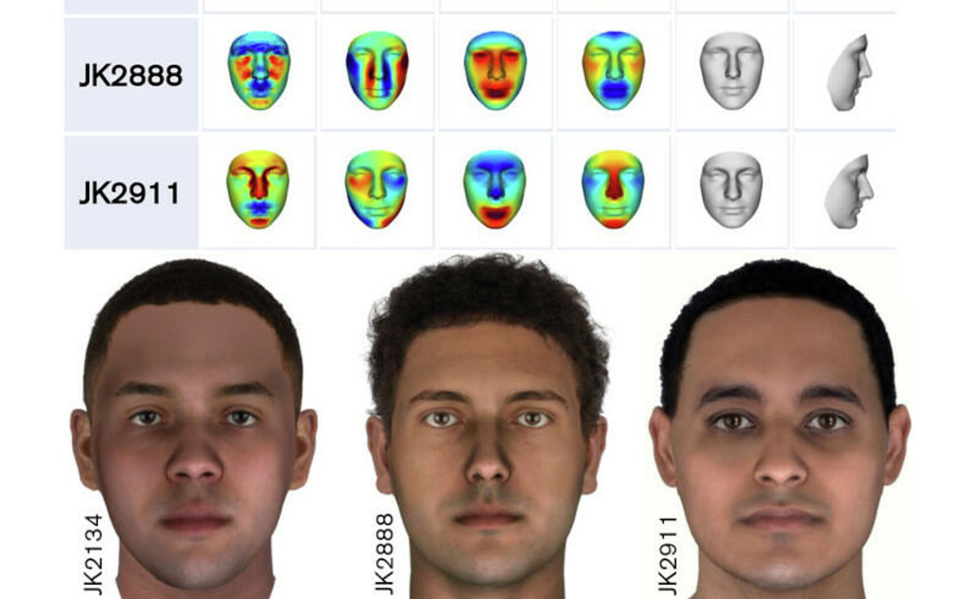 Mısır'daki mumyalardan alınan 2 bin yıllık DNA'ları inceleyen bilim insanları, antik dönemde yaşamış 3 erkeğin fiziksel görünüşünü tasvir etti.  - Sputnik Türkiye, 1920, 20.09.2021