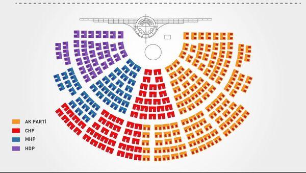Meclis'in yeni oturma düzeni - Sputnik Türkiye