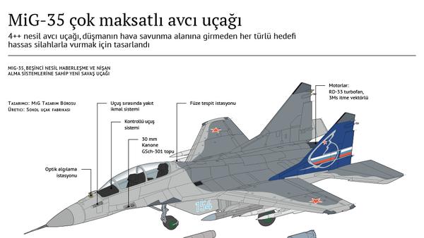 MiG-35 çok maksatlı avcı uçağı - Sputnik Türkiye