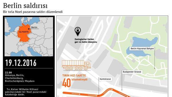 Berlin'de tır Noel pazarına girdi: 12 ölü - Sputnik Türkiye