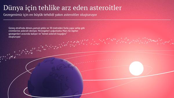 Dünya için tehlike arz eden asteroitler - Sputnik Türkiye