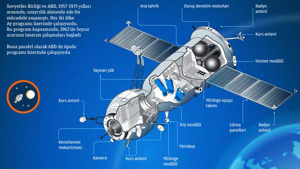 Soyuz uzay gemisi - Sputnik Türkiye