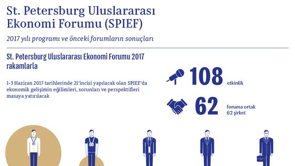 St. Petersburg Uluslararası Ekonomi Forumu (SPIEF) - Sputnik Türkiye