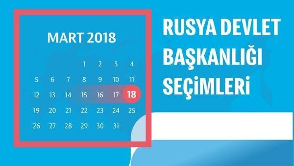 Rusya devlet başkanlığı seçimleri - Sputnik Türkiye