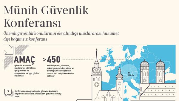 Münih Güvenlik Konferansı - Sputnik Türkiye