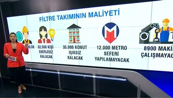 Beste Uyanık - Sputnik Türkiye