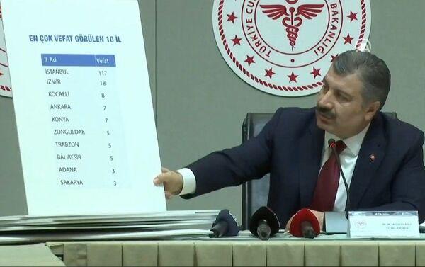 Sağlık Bakanı Koca, koronavirüse dair il il verileri açıkladı. - Sputnik Türkiye